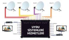 Uydu Sistemleri Hizmetleri